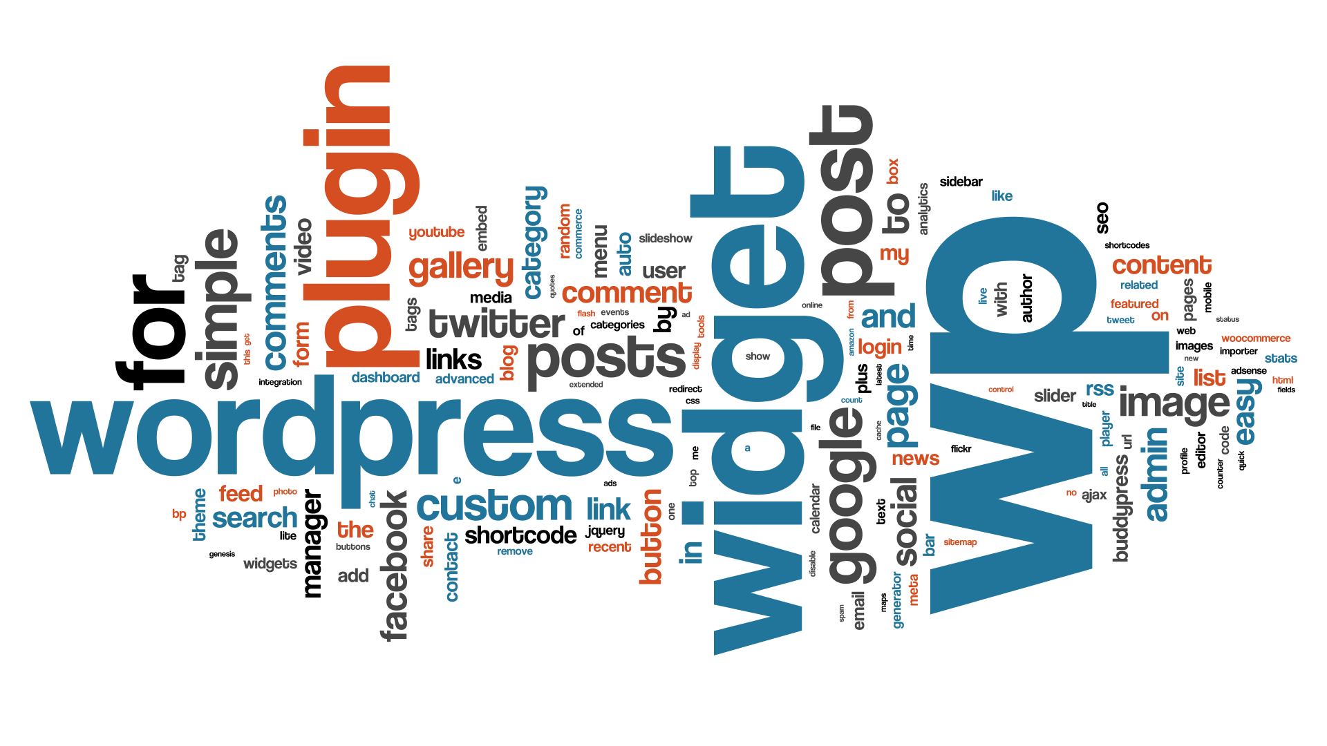 WordPress: imparare a creare siti